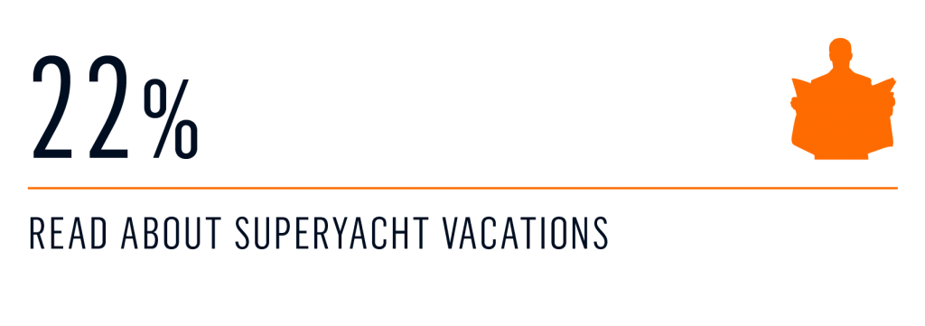 survey - Entry to the yacht charter market 3